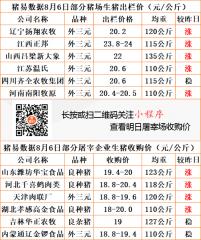 猪易通app19年8月6日部分企业猪价动态