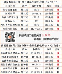 猪易通app19年8月7日部分企业猪价动态
