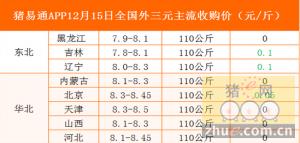 猪易通app12月15日各地外三元价格一览图