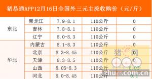 猪易通app12月16日全国各地外三元价格一览表