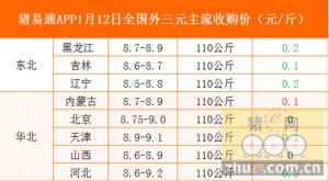 猪易通app01月12日各地外三元价格一览图