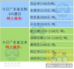 广东省1月12日猪价