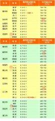广州日锋 - 2016年1月12日行情信息