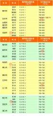 广州日锋 - 2016年1月13日行情信息