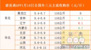 猪易通app1月14日各地外三元价格一览表
