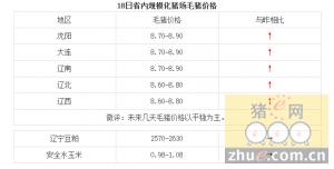 1月18日辽宁省猪评:未来几天毛猪价格以平稳为主