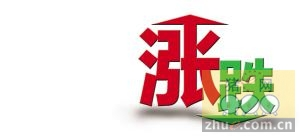 2016年1月辽宁省生猪生产预警预报