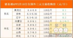 2016年2月18日猪评:东北华北掉价区域成为急先锋