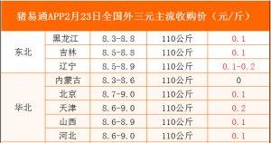 猪易通app02月23日各地外三元价格一览图