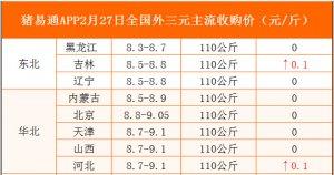 猪易通APP2月27日各地外三元价格地图