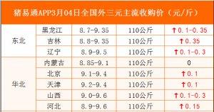 猪易通APP3月04日各地外三元价格--大面积暴涨