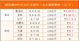 猪易通APP3月22日各地外三元价格表