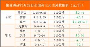 猪易通APP3月23日各地外三元价格表--北方全面下调