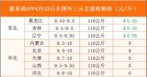 猪易通APP4月03日各地外三元价格表