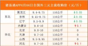 猪易通APP4月04日各地外三元价格表