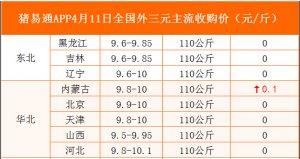 猪易通APP4月11日各地外三元价格表