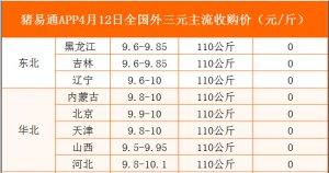 猪易通APP4月12日各地外三元价格表