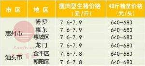 广州日锋-2017年9月10日行情信息