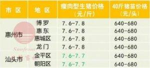 广州日锋-2017年9月12日行情信息