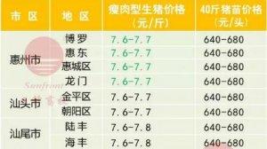广州日锋-2017年9月14日行情信息