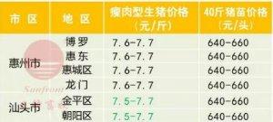 广州日锋-2017年9月21