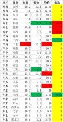 【4.12猪易在线】猪价难涨难跌!把握出栏机会!