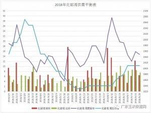 广西玉米市场周报(9月1日――9月7日)