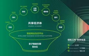 """FPF未来猪场""2018影子智能引"
