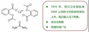 兽药知识   卡巴匹林钙及其代谢物的药理作用