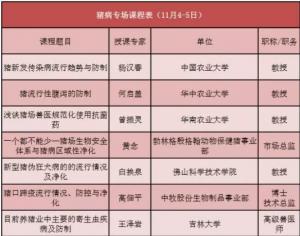 重重重磅来袭!丨中国兽医协会第八届兽医大会课程表(第2期)出炉~