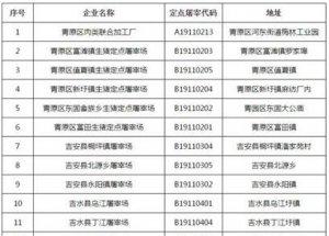 江西:吉安市取消49家企业生猪定点屠宰资格证