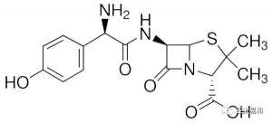 阿莫西林和复方阿莫西林的区别和用法,快看用对了吗!